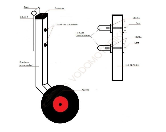 крепление транцевых колес к транцу