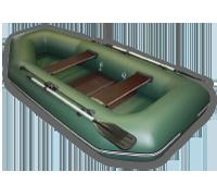 Рейтинг гребных лодок